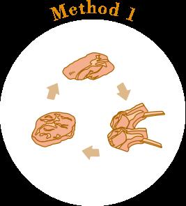メゾット1